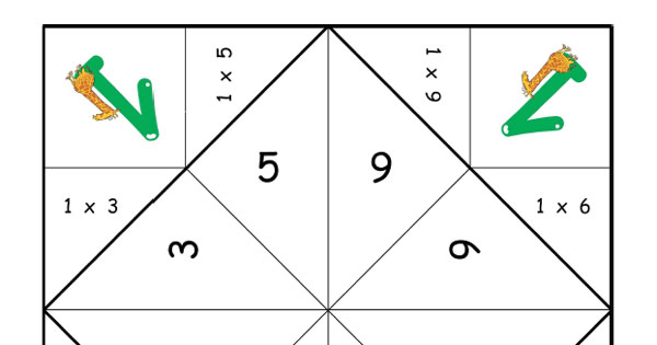 Tables de multiplication cocotte math matiques for Multiplication en jouant